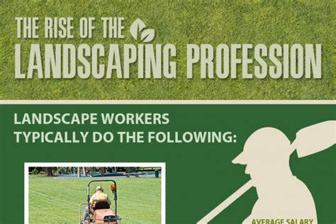 Landscaping Advertising Ideas with 12 Great Landscaping Marketing Ideas Brandongaille