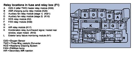Relay Hazard W202 is the flasher relay here pic mbworld org forums