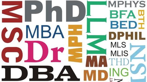 Of Maryland Mba Program Tuition by Myhealthtalent Career Advice Dr Executive The Growing