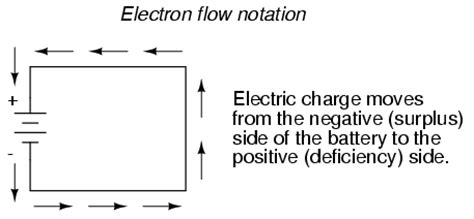 in which direction does the current flow through the resistor r conventional versus electron flow basic concepts of electricity electronics textbook