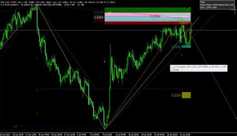 abcd pattern babypips how to trade harmonic patterns beginner questions