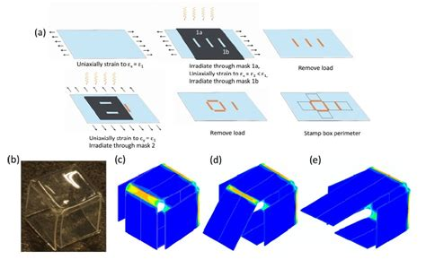 Origami Physics - researchers fold origami with light