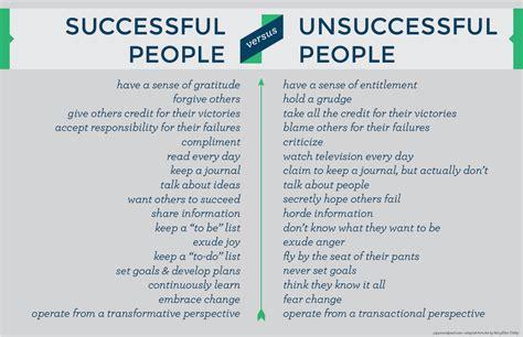 Successful People Verses Unsuccessful People Pictures