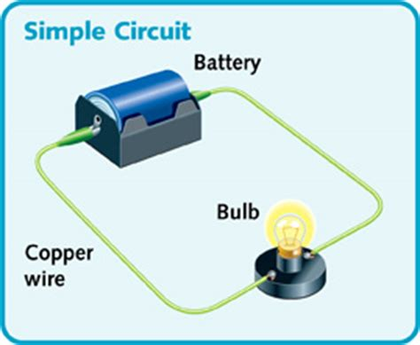 simple electrical circuits for students all in a circuit what makes a circuit battery power