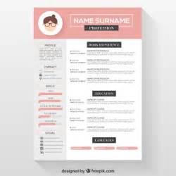 resume 87 marvellous sle format outstanding free 89