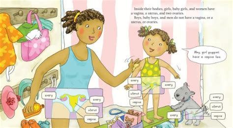 the talking part is books who has what all about bodies and boys bodies