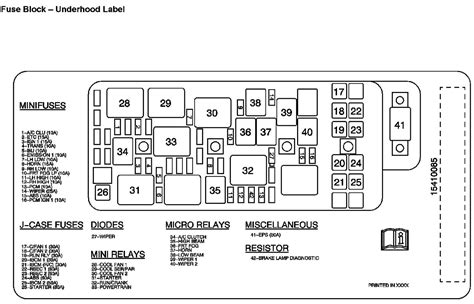 4 best images of 2008 chevy malibu fuse box diagram 2007