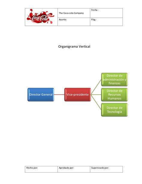 organigrama de coca cola organigrama tipo