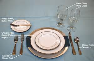Table setting for breakfast lunch and dinner x3cb x3etable settings