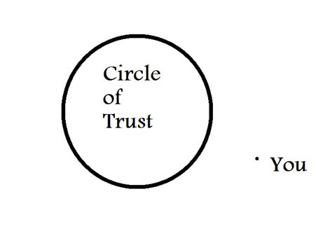 Circle Of Trust Meme - a community of trust the unofficial stanford blog