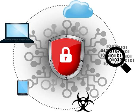 it security awareness | green cultured elearning solutions