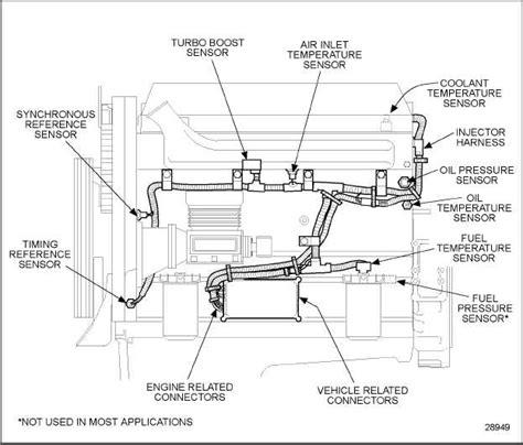 ddec iii wiring diagram sysmaps