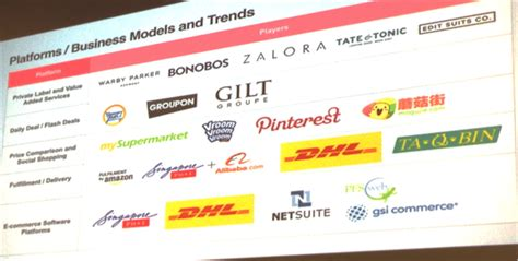 amazon in singapore future e commerce trends from singapore based redmart