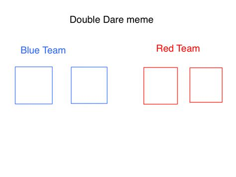 Blank Meme Templates - double dare teams blank meme template by epic wrecker on