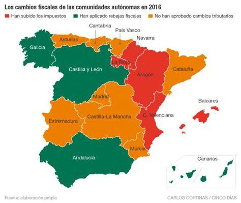impuesto de sucesiones catalua 2016 cinco comunidades inician el a 241 o con subidas fiscales y