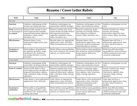 Cover Letter Rubric by Cover Letter Rubric Gmagazine Co