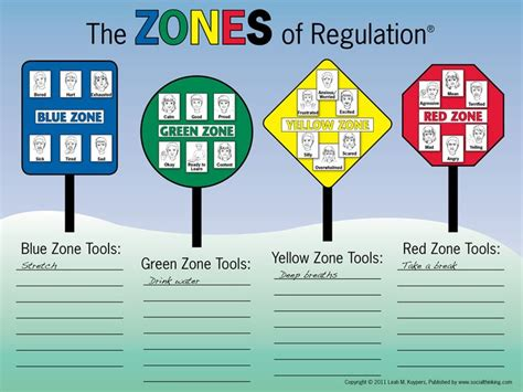 zones of regulation printable poster zones of regulation road sign poster from the dynamic duo