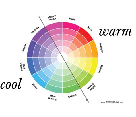 pastel color wheel how to match pastel colours