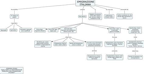 emigrazione interna italiana emigrazione
