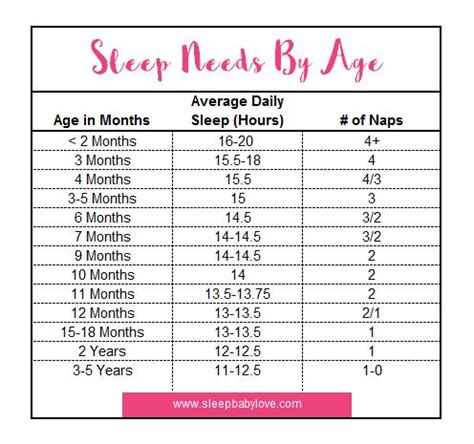 image gallery nap chart babies toddlers