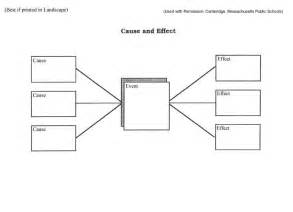 cause and effect flow chart template 11 best images of graphic organizers cause and effect