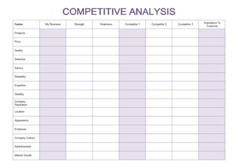 competitive analysis template competitive analysis free competitive analysis templates