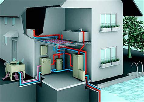 pompa di calore elettrica per riscaldamento a pavimento pompe di calore per riscaldamento e climatizzazione