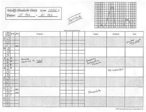printable headache diary 5 best images of daily migraine tracking chart printable