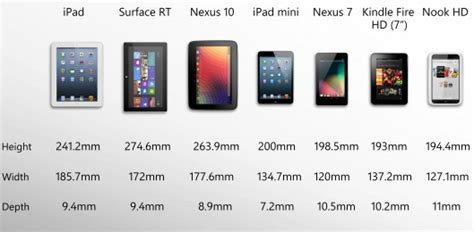 best tablet compare 2012 tablet comparison electrendz
