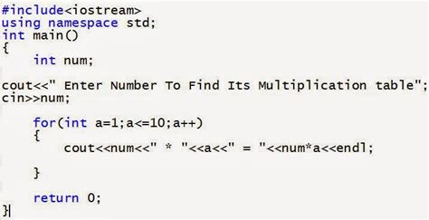 program to print multiplication table from 1 to 10 in java write a c program to print multiplication table from 1 to