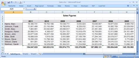 Sle Of Excel Spreadsheet With Data by Mikes Knowledge Base