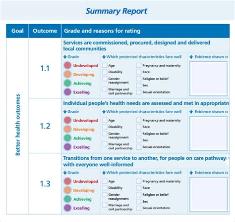 summary report template 7 free summary report templates excel pdf formats