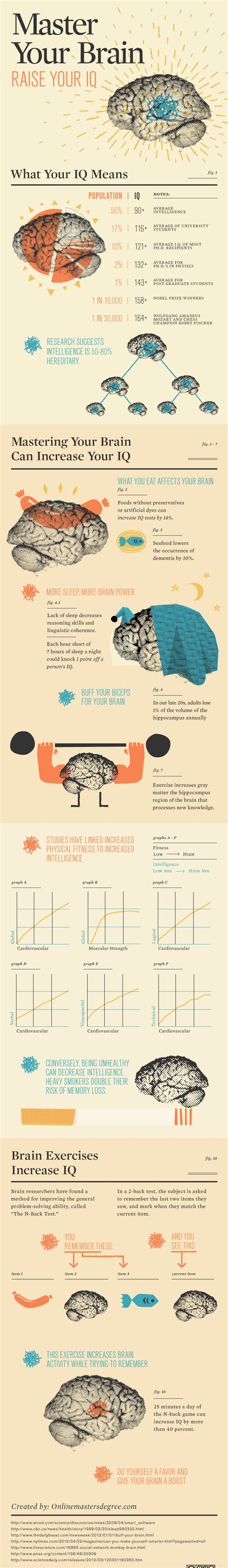 mastering the addicted brain building a sane and meaningful to stay clean books infographic brain compilation science in the city