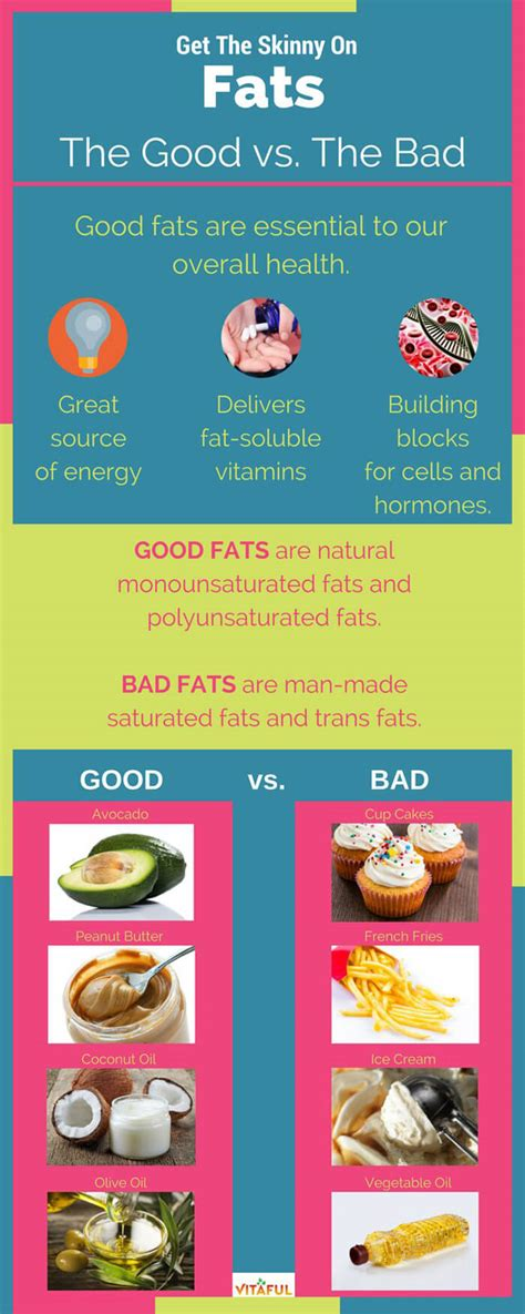 hormones and healthy fats get the on fats vs bad fats