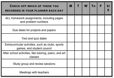 homework organization and planning skills homework and organizational skills help