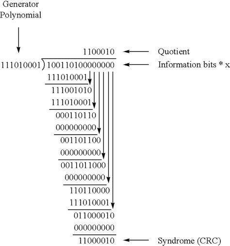 pattern generator and error detection patent us6640327 fast bch error detection and correction