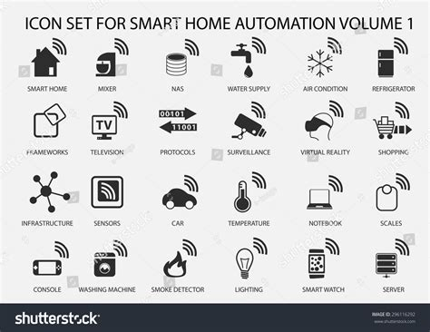 smart home automation vector icon set 스톡 벡터 296116292