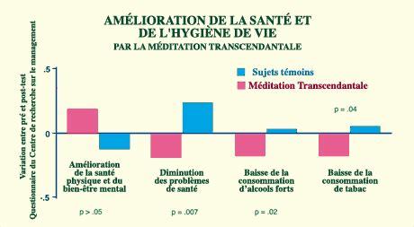Dissertation Abstracts International 38 by Am 233 Lioration De La Sant 233 Individuelle Et Collective