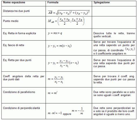 tavole matematica finanziaria formulario