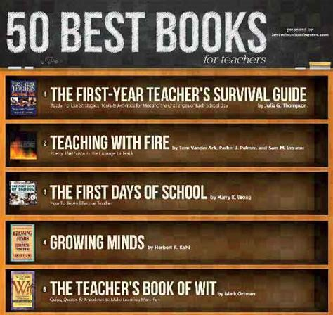 top 50 picture books top 50 books for teachers and educators poster version