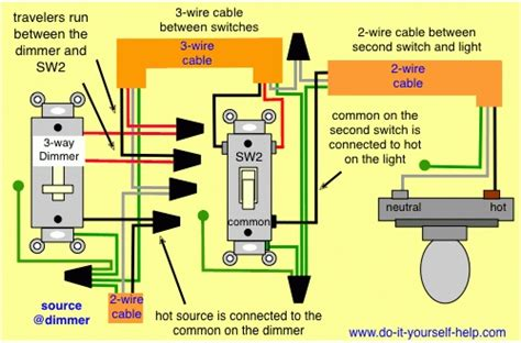leviton three way dimmer switch wiring diagram wiring