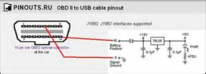 obd2 pin to usb cable wiring diagram wiring diagram website