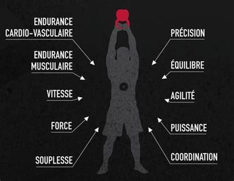 fitness fonctionnel : comment débuter en fitness fonctionnel
