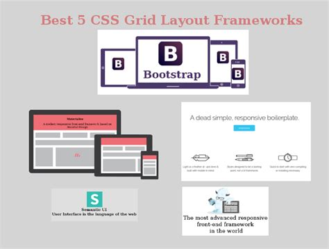 Grid Layout Css Framework | best 5 css grid layout frameworks web designers should use