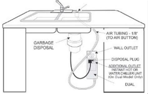 garbage disposal switch wiring diagram garbage disposal