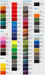 nrf color codes avery supreme car wrapping autofolie foliencenter24