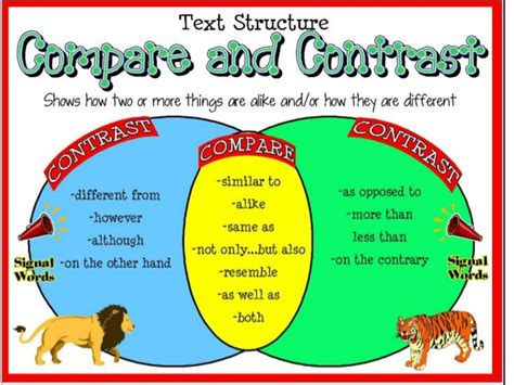 Compare And Contrast Essay Cats And Dogs by Compare And Contrast Writing Wk 3