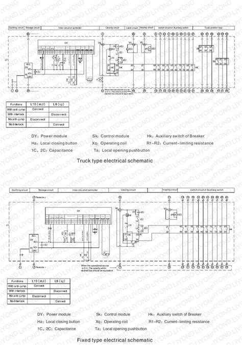 switchgear accessories yueqing liyond electric co ltd