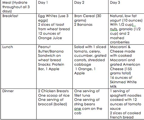 Genesis 30 Day Detox Program by 31 Ways To 7 Day Meal Plan For Athletes