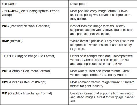 eps format compression understanding image file formats blog techsmith